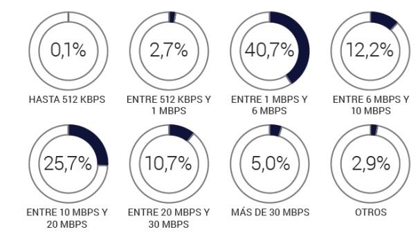 cabase internet index 1