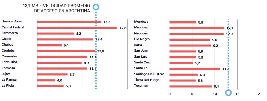 cabase internet index 2