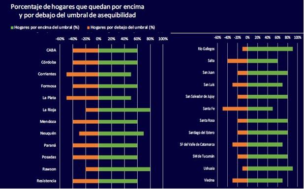 cabase internet index 3