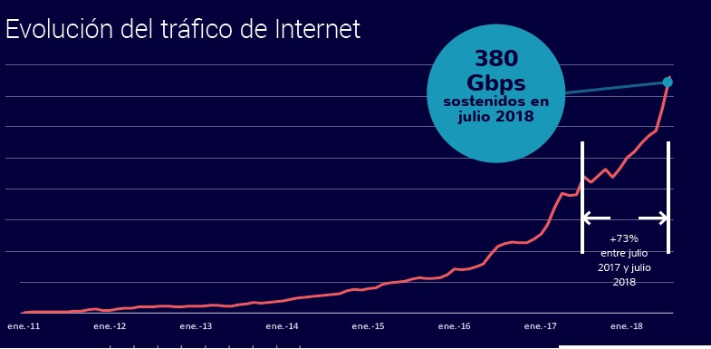 cabase internet index 4