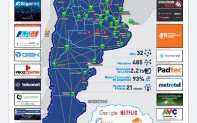 Nuevo Atlas Red Nacional de IXP CABASE 2020